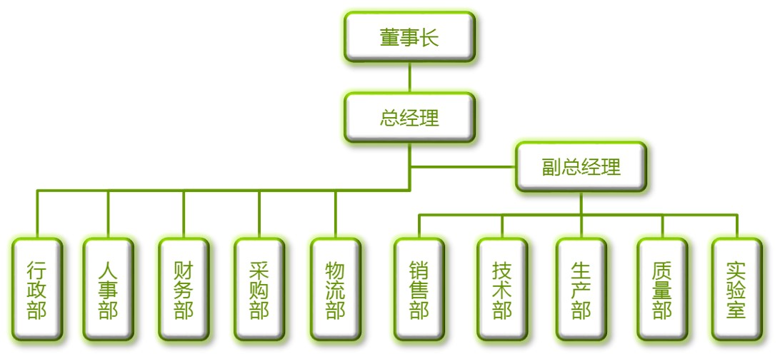 組織架構圖.jpg
